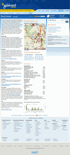 Goldcoast.com.au part of the News Limited websites