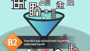 sales lead funnel