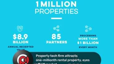 propertyme